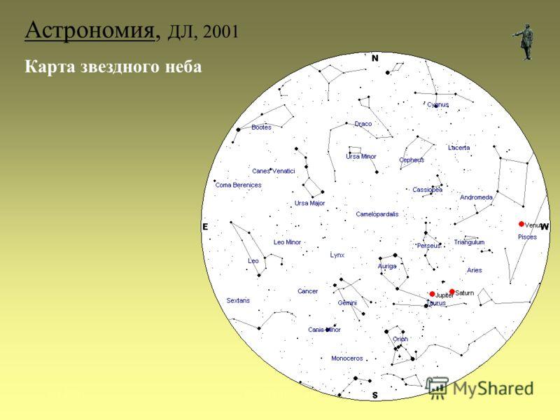 (c) 2001mez@karelia.ru19 Астрономия, ДЛ, 2001 Карта звездного неба