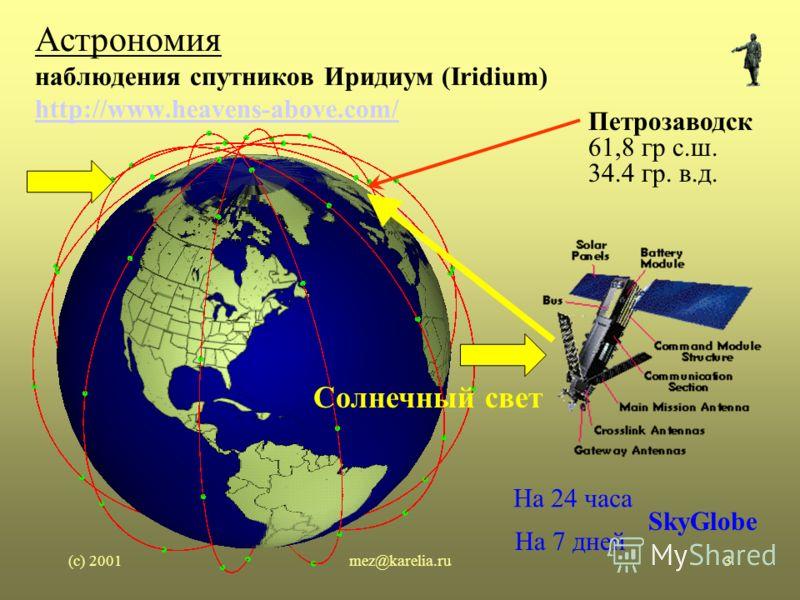 (c) 2001mez@karelia.ru3 Астрономия наблюдения спутников Иридиум (Iridium) http://www.heavens-above.com/ http://www.heavens-above.com/ Петрозаводск 61,8 гр с.ш. 34.4 гр. в.д. Солнечный свет SkyGlobe На 24 часа На 7 дней