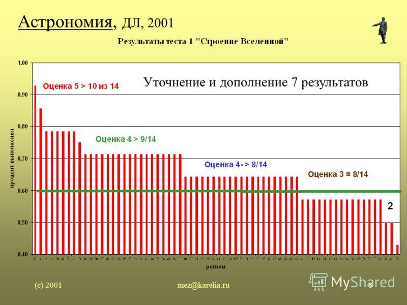 (c) 2001mez@karelia.ru8 Астрономия, ДЛ, 2001 Уточнение и дополнение 7 результатов
