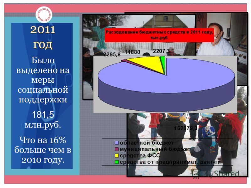 Было выделено на меры социальной поддержки 181,5 млн.руб. Что на 16% больше чем в 2010 году.
