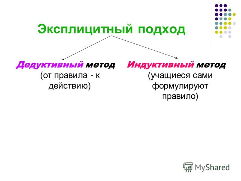 Эксплицитный подход Дедуктивный метод (от правила - к действию) Индуктивный метод (учащиеся сами формулируют правило)