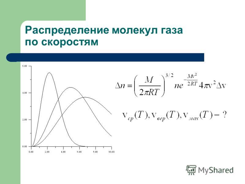 Распределение молекул газа по скоростям