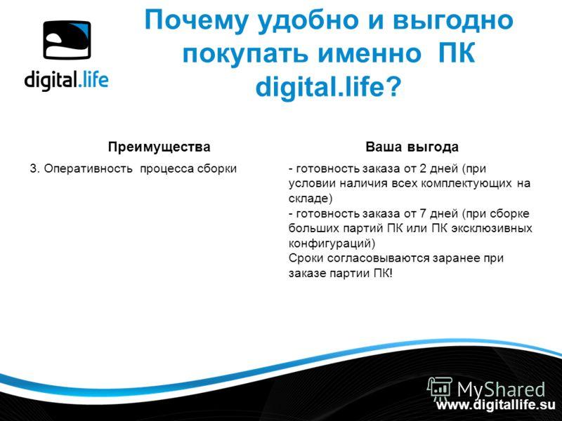 Почему удобно и выгодно покупать именно ПК digital.life? www.digitallife.su ПреимуществаВаша выгода 3. Оперативность процесса сборки- готовность заказа от 2 дней (при условии наличия всех комплектующих на складе) - готовность заказа от 7 дней (при сб