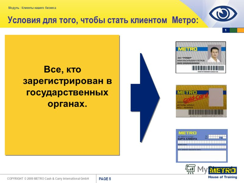 COPYRIGHT © 2009 METRO Cash & Carry International GmbH Модуль : Клиенты нашего бизнеса PAGE 5 Условия для того, чтобы стать клиентом Метро: Все, кто зарегистрирован в государственных органах. 1