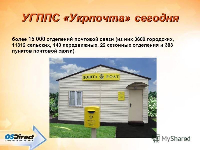 -4- УГППС «Укрпочта» сегодня более 15 000 отделений почтовой связи (из них 3600 городских, 11312 сельских, 140 передвижных, 22 сезонных отделения и 383 пунктов почтовой связи)