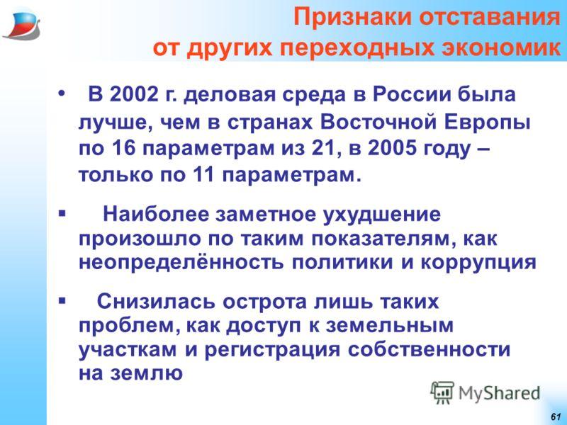 61 Признаки отставания от других переходных экономик В 2002 г. деловая среда в России была лучше, чем в странах Восточной Европы по 16 параметрам из 21, в 2005 году – только по 11 параметрам. Наиболее заметное ухудшение произошло по таким показателям