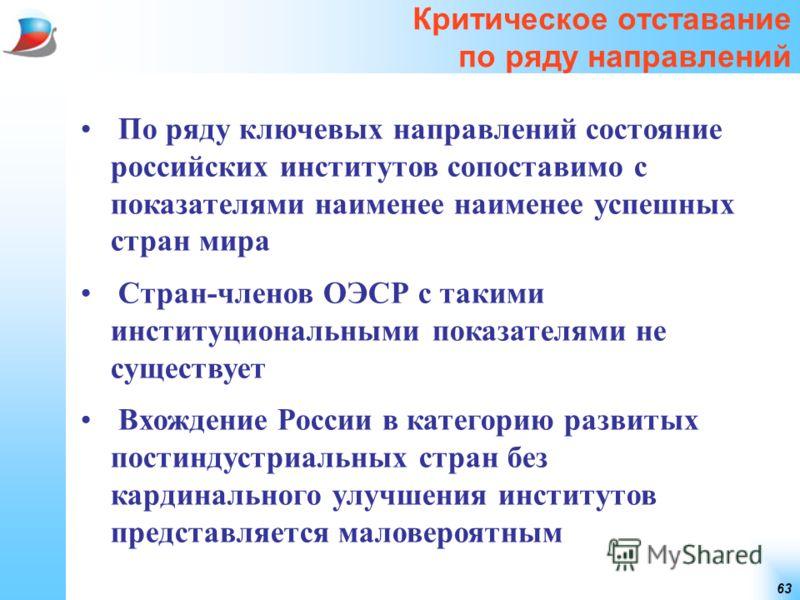 63 Критическое отставание по ряду направлений По ряду ключевых направлений состояние российских институтов сопоставимо с показателями наименее наименее успешных стран мира Стран-членов ОЭСР с такими институциональными показателями не существует Вхожд
