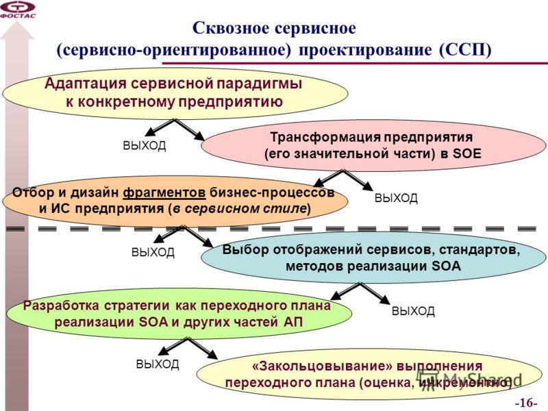 -16- Сквозное сервисное (сервисно-ориентированное) проектирование (ССП) Адаптация сервисной парадигмы к конкретному предприятию Трансформация предприятия (его значительной части) в SOE Отбор и дизайн фрагментов бизнес-процессов и ИС предприятия (в се