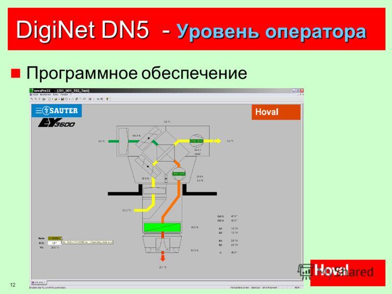 12 DigiNet DN5 - Уровень оператора Программное обеспечение