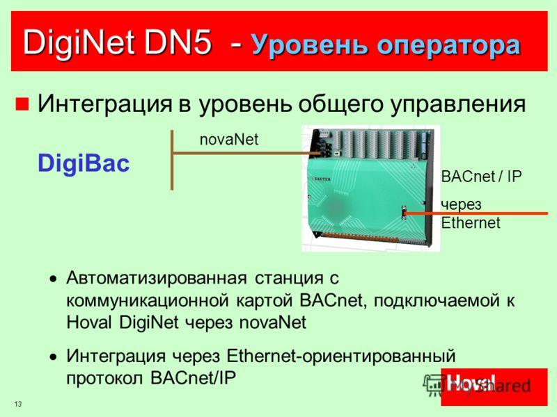 13 DigiNet DN5 - Уровень оператора Интеграция в уровень общего управления DigiBac Автоматизированная станция с коммуникационной картой BACnet, подключаемой к Hoval DigiNet через novaNet Интеграция через Ethernet-ориентированный протокол BACnet/IP nov