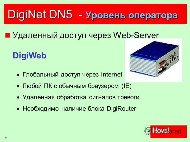 14 DigiNet DN5 - Уровень оператора Удаленный доступ через Web-Server DigiWeb Глобальный доступ через Internet Любой ПК с обычным браузером (IE) Удаленная обработка сигналов тревоги Необходимо наличие блока DigiRouter
