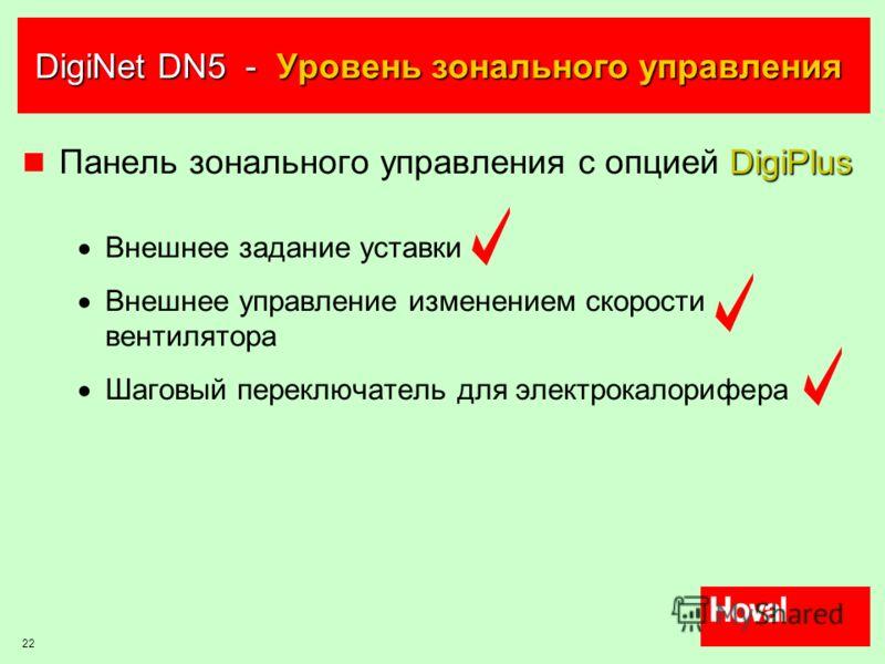22 DigiNet DN5 - Уровень зонального управления DigiPlus Панель зонального управления с опцией DigiPlus Внешнее задание уставки Внешнее управление изменением скорости вентилятора Шаговый переключатель для электрокалорифера