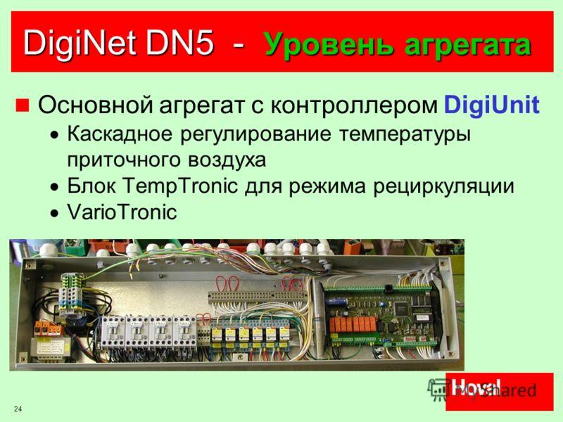 24 DigiNet DN5 - Уровень агрегата Основной агрегат с контроллером DigiUnit Каскадное регулирование температуры приточного воздуха Блок TempTronic для режима рециркуляции VarioTronic