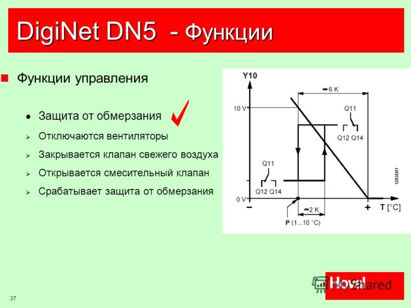37 DigiNet DN5 - Функции Функции управления Защита от обмерзания Отключаются вентиляторы Закрывается клапан свежего воздуха Открывается смесительный клапан Срабатывает защита от обмерзания