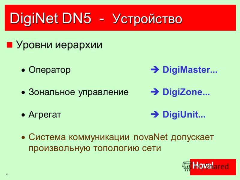 4 DigiNet DN5 - Устройство Уровни иерархии Оператор DigiMaster... Зональное управление DigiZone... Агрегат DigiUnit... Система коммуникации novaNet допускает произвольную топологию сети