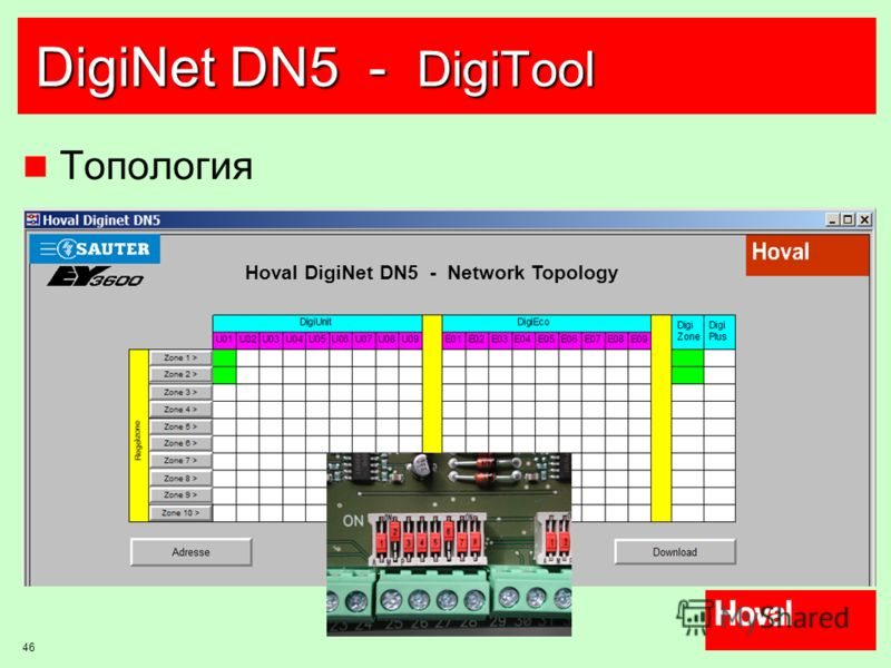 46 DigiNet DN5 - DigiTool Топология Hoval DigiNet DN5 - Network Topology