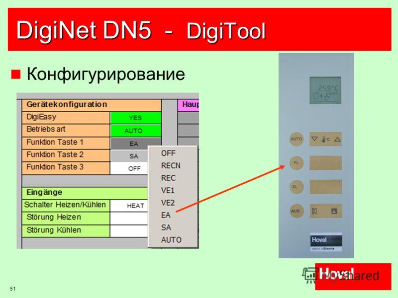51 DigiNet DN5 - DigiTool Конфигурирование