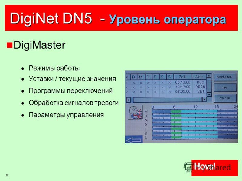 8 DigiNet DN5 - Уровень оператора DigiMaster Режимы работы Уставки / текущие значения Программы переключений Обработка сигналов тревоги Параметры управления