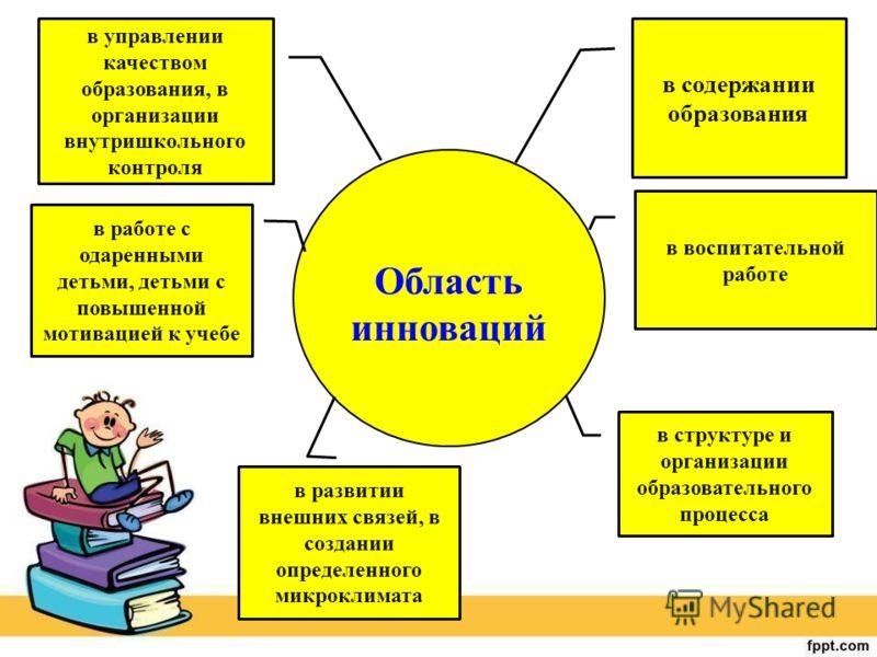 Область инноваций в воспитательной работе в содержании образования в управлении качеством образования, в организации внутришкольного контроля в работе с одаренными детьми, детьми с повышенной мотивацией к учебе в структуре и организации образовательн
