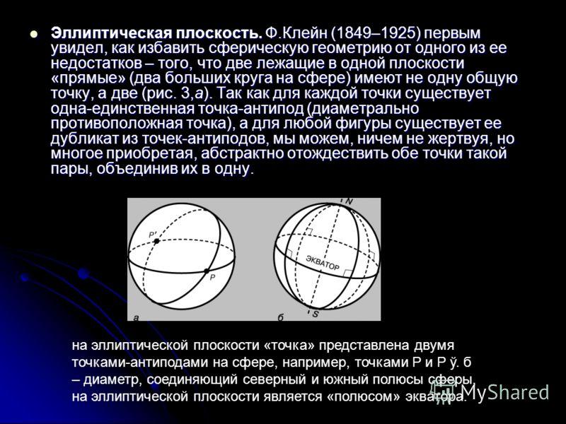 Эллиптическая плоскость. Ф.Клейн (1849–1925) первым увидел, как избавить сферическую геометрию от одного из ее недостатков – того, что две лежащие в одной плоскости «прямые» (два больших круга на сфере) имеют не одну общую точку, а две (рис. 3,а). Та