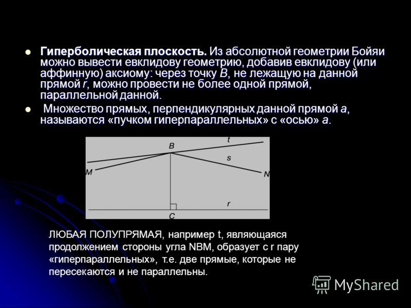 Гиперболическая плоскость. Из абсолютной геометрии Бойяи можно вывести евклидову геометрию, добавив евклидову (или аффинную) аксиому: через точку B, не лежащую на данной прямой r, можно провести не более одной прямой, параллельной данной. Гиперболиче