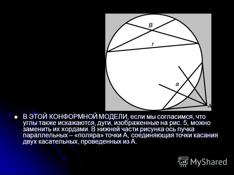 В ЭТОЙ КОНФОРМНОЙ МОДЕЛИ, если мы согласимся, что углы также искажаются, дуги, изображенные на рис. 5, можно заменить их хордами. В нижней части рисунка ось пучка параллельных – «поляра» точки A, соединяющая точки касания двух касательных, проведенны