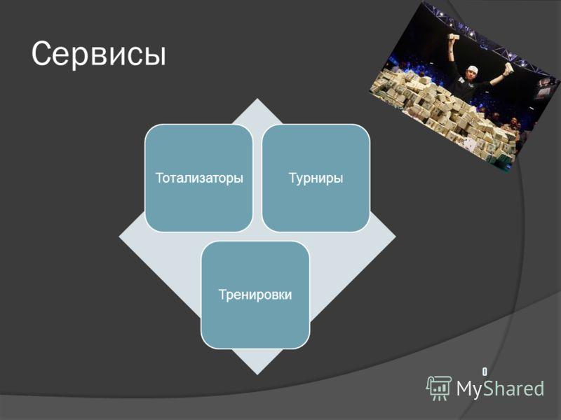 Сервисы ТотализаторыТурнирыТренировки