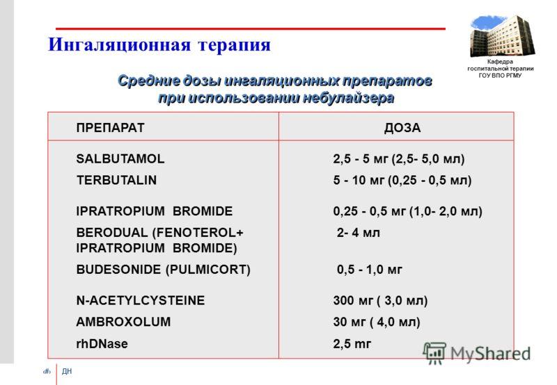 # ДН Кафедра госпитальной терапии ГОУ ВПО РГМУ Ингаляционная терапия ПРЕПАРАТ ДОЗА SALBUTAMOL2,5 - 5 мг (2,5- 5,0 мл) TERBUTALIN5 - 10 мг (0,25 - 0,5 мл) IPRATROPIUM BROMIDE0,25 - 0,5 мг (1,0- 2,0 мл) BERODUAL (FENOTEROL+ 2- 4 мл IPRATROPIUM BROMIDE)