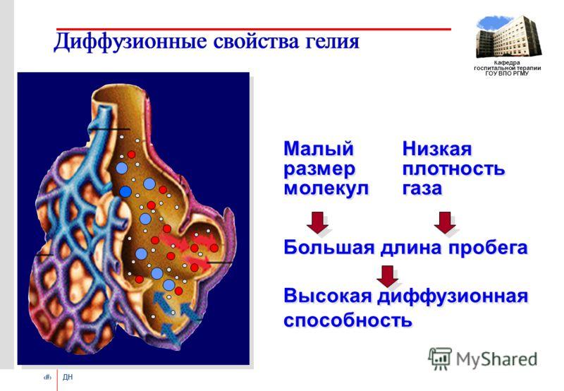 # ДН Кафедра госпитальной терапии ГОУ ВПО РГМУ Диффузионные свойства гелия Высокая диффузионная способность Высокая диффузионная способность Большая длина пробега Большая длина пробега Низкая плотность газа Низкая плотность газа Малый размер молекул