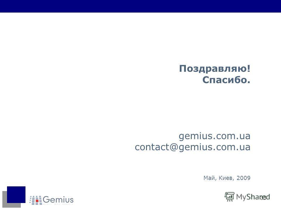 33 Поздравляю! Спасибо. gemius.com.ua contact@gemius.com.ua Май, Киев, 2009