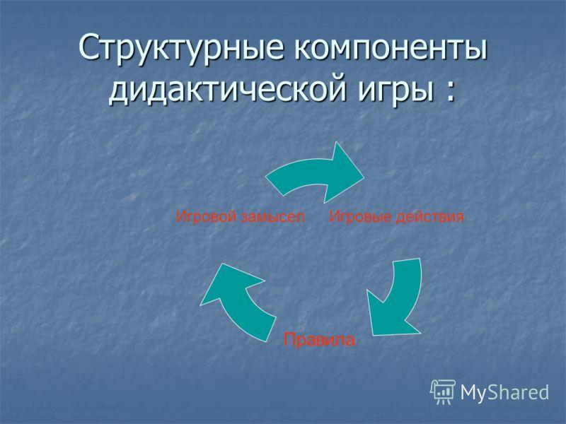 Структурные компоненты дидактической игры : Игровые действия Правила Игровой замысел