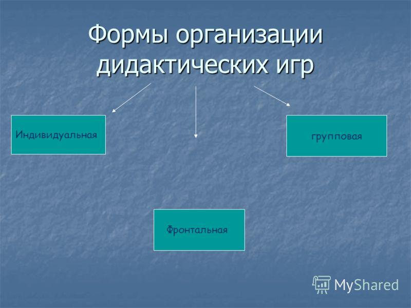 Формы организации дидактических игр Индивидуальная Фронтальная групповая