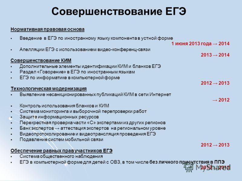 Совершенствование ЕГЭ Нормативная правовая основа Введение в ЕГЭ по иностранному языку компонента в устной форме 1 июня 2013 года 2014 Апелляции ЕГЭ с использованием видео-конференц-связи 2013 2014 Совершенствование КИМ Дополнительные элементы иденти