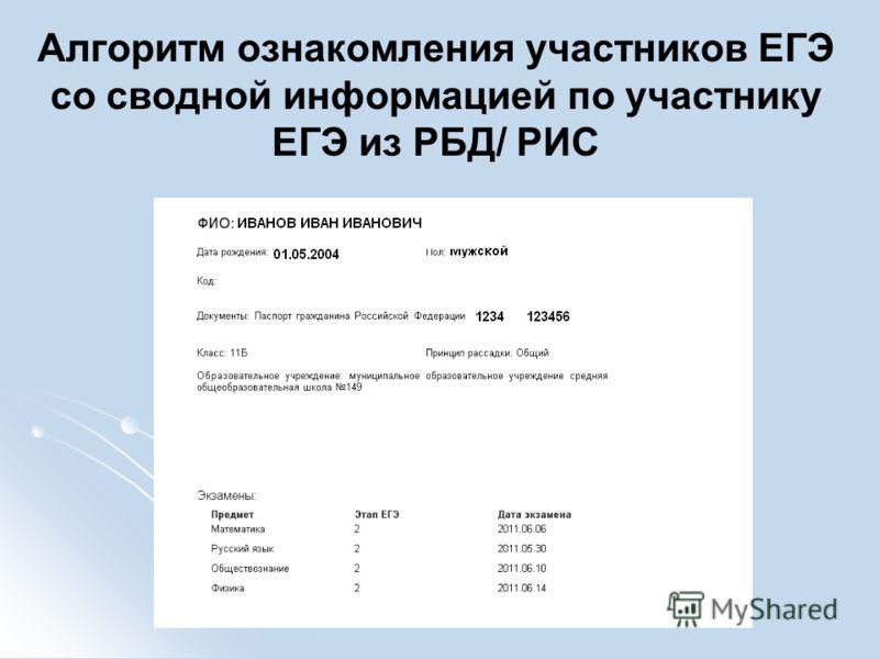 Алгоритм ознакомления участников ЕГЭ со сводной информацией по участнику ЕГЭ из РБД/ РИС