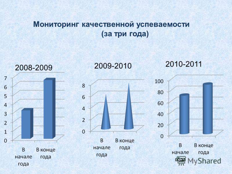 Мониторинг качественной успеваемости (за три года) 2008-2009 2009-2010 2010-2011