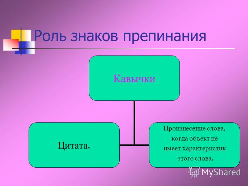 Роль знаков препинания Кавычки Цитата. Произнесение слова, когда объект не имеет характеристик этого слова.