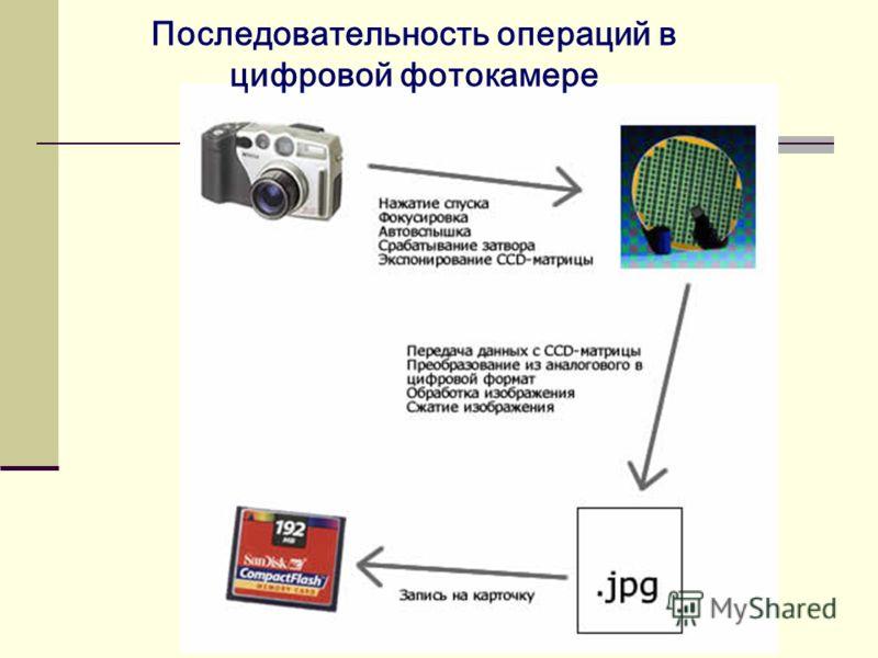 Последовательность операций в цифровой фотокамере