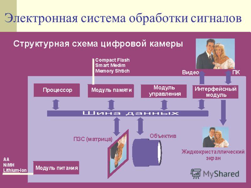 Электронная система обработки сигналов