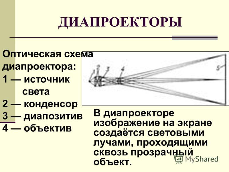В диапроекторе изображение на экране создаётся световыми лучами, проходящими сквозь прозрачный объект. Оптическая схема диапроектора: 1 источник света 2 конденсор 3 диапозитив 4 объектив