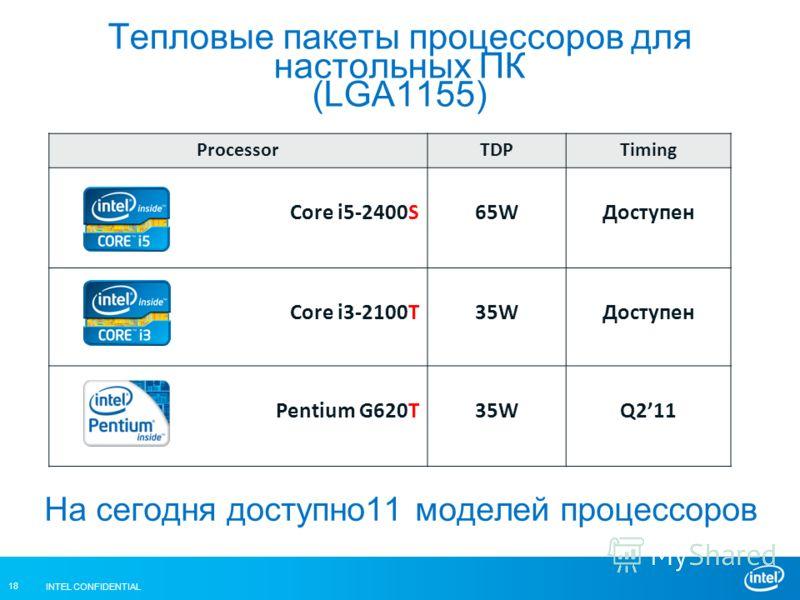 INTEL CONFIDENTIAL 18 Тепловые пакеты процессоров для настольных ПК (LGA1155) ProcessorTDPTiming Core i5-2400S65WДоступен Core i3-2100T35WДоступен Pentium G620T35WQ211 На сегодня доступно11 моделей процессоров