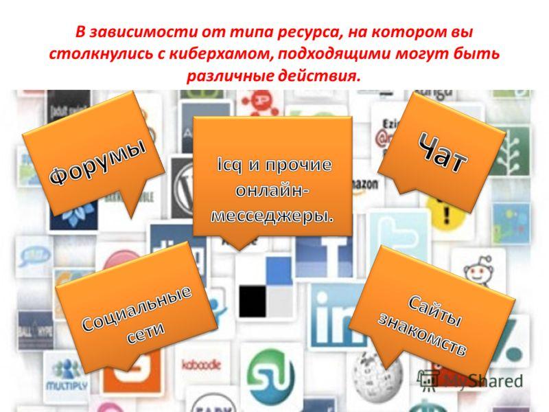 В зависимости от типа ресурса, на котором вы столкнулись с киберхамом, подходящими могут быть различные действия.