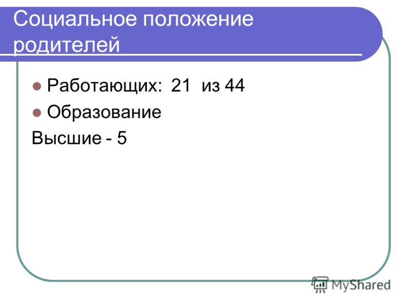 Социальное положение родителей Работающих: 21 из 44 Образование Высшие - 5