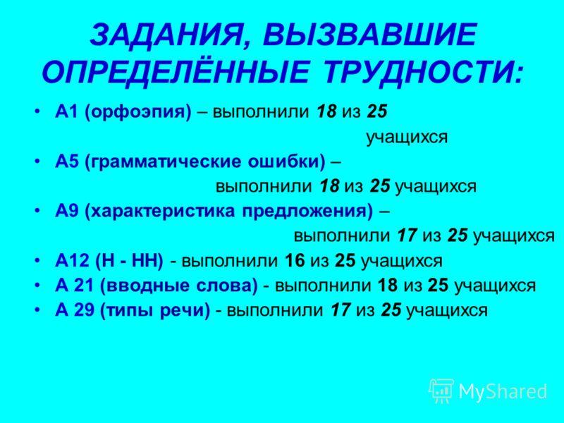 ЗАДАНИЯ, ВЫЗВАВШИЕ ОПРЕДЕЛЁННЫЕ ТРУДНОСТИ: А1 (орфоэпия) – выполнили 18 из 25 учащихся А5 (грамматические ошибки) – выполнили 18 из 25 учащихся А9 (характеристика предложения) – выполнили 17 из 25 учащихся А12 (Н - НН) - выполнили 16 из 25 учащихся А