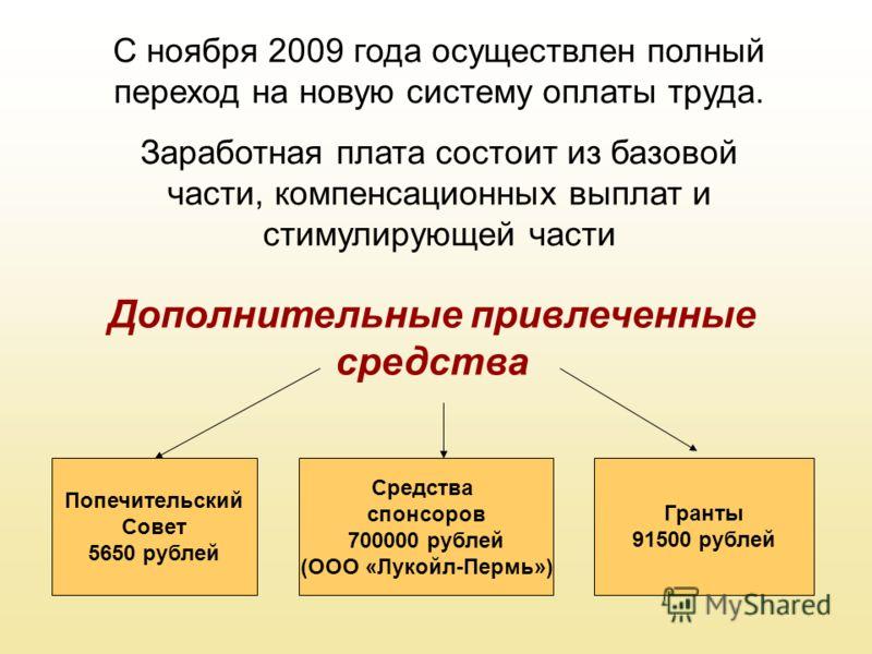 С ноября 2009 года осуществлен полный переход на новую систему оплаты труда. Заработная плата состоит из базовой части, компенсационных выплат и стимулирующей части Попечительский Совет 5650 рублей Средства спонсоров 700000 рублей (ООО «Лукойл-Пермь»