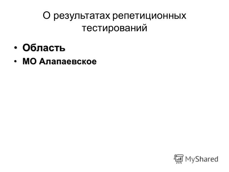 О результатах репетиционных тестирований ОбластьОбласть МО АлапаевскоеМО Алапаевское