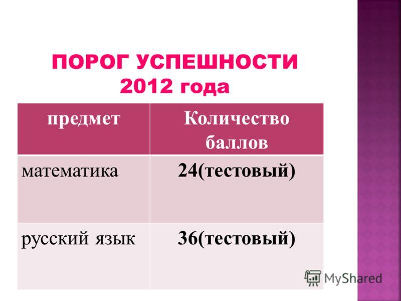 предметКоличество баллов математика24(тестовый) русский язык36(тестовый) ПОРОГ УСПЕШНОСТИ 2012 года