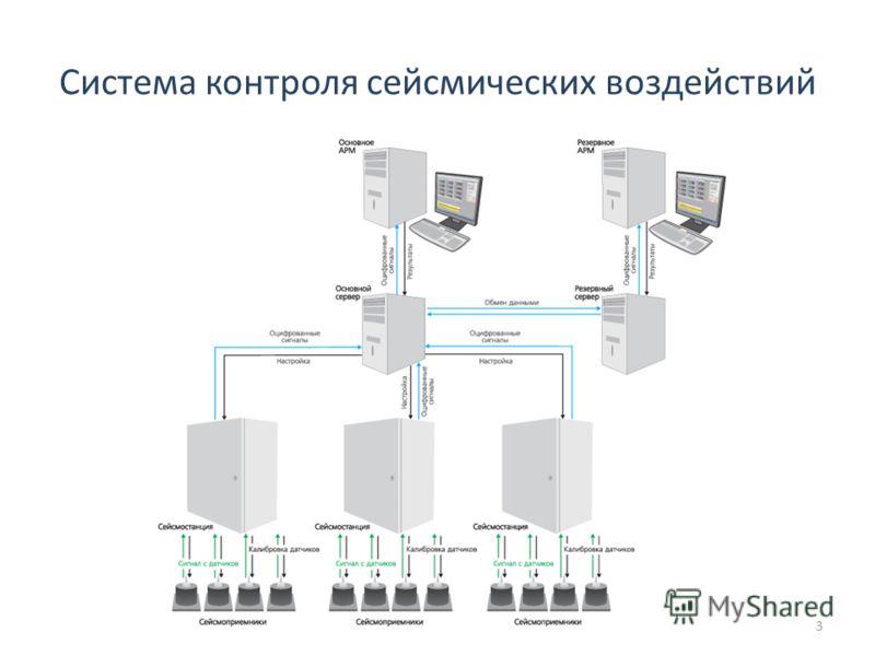 Система контроля сейсмических воздействий 3