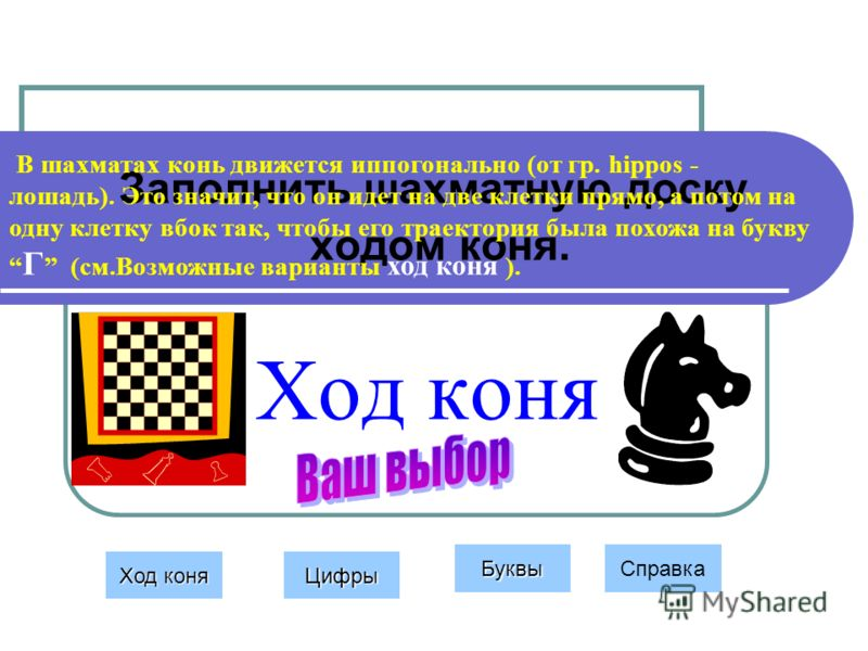 Ход коня Заполнить шахматную доску ходом коня. Ход коня Ход коня Цифры Буквы Справка В шахматах конь движется иппогонально (от гр. hippos - лошадь). Это значит, что он идет на две клетки прямо, а потом на одну клетку вбок так, чтобы его траектория бы