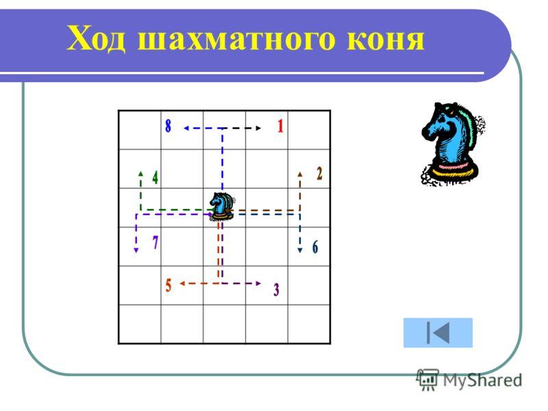 Ход шахматного коня