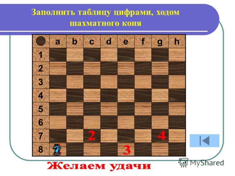 abcdefgh 1 2 3 4 5 6 7 8 Заполнить таблицу цифрами, ходом шахматного коня
